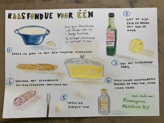 Getekend recept met vlekken
